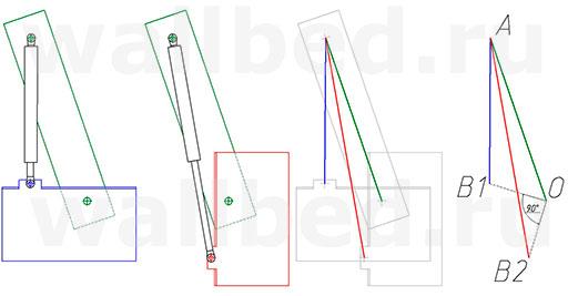 Кинематическая схема 582 механизма подъема для шкаф-кровати